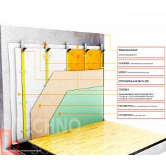 Базовая система звукоизоляции стен на каркасе
